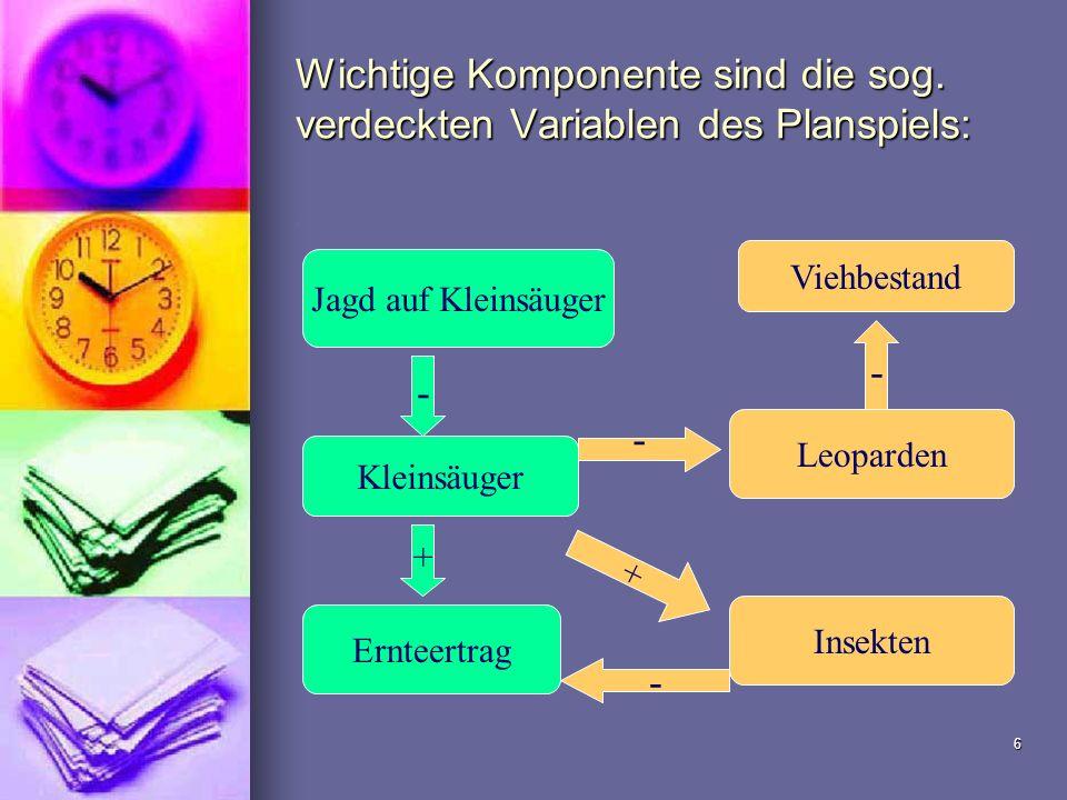 6 Wichtige Komponente sind die sog. verdeckten Variablen des Planspiels: sind die sog. verdeckten Variablen des Spiels: Jagd auf Kleinsäuger - Kleinsä