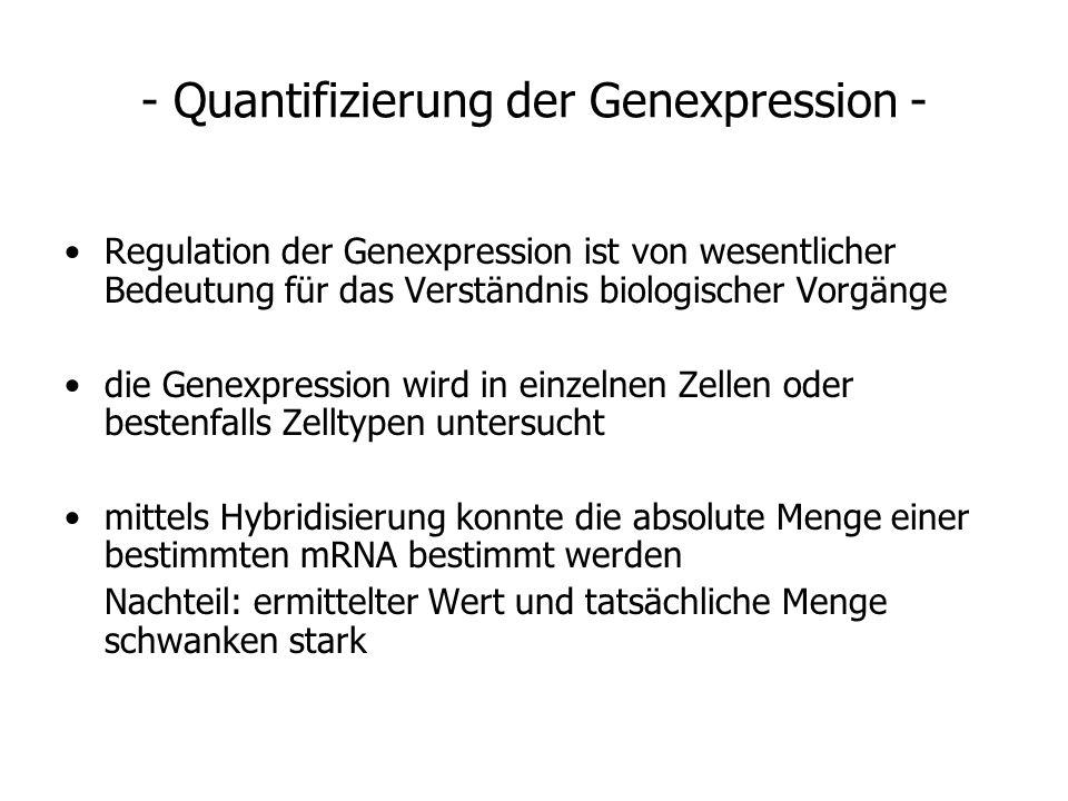 - Quantifizierung der Genexpression - Regulation der Genexpression ist von wesentlicher Bedeutung für das Verständnis biologischer Vorgänge die Genexp