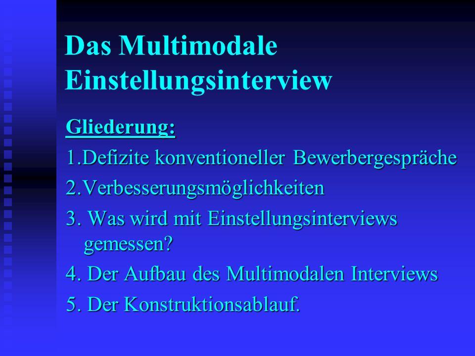 Das Multimodale Einstellungsinterview Gliederung: 1.Defizite konventioneller Bewerbergespräche 2.Verbesserungsmöglichkeiten 3.
