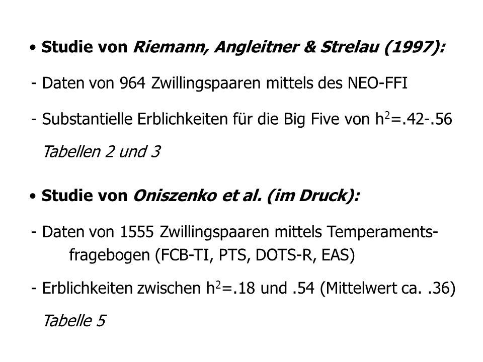 Studie von Riemann, Angleitner & Strelau (1997): - Daten von 964 Zwillingspaaren mittels des NEO-FFI - Substantielle Erblichkeiten für die Big Five von h 2 =.42-.56 Tabellen 2 und 3 Studie von Oniszenko et al.