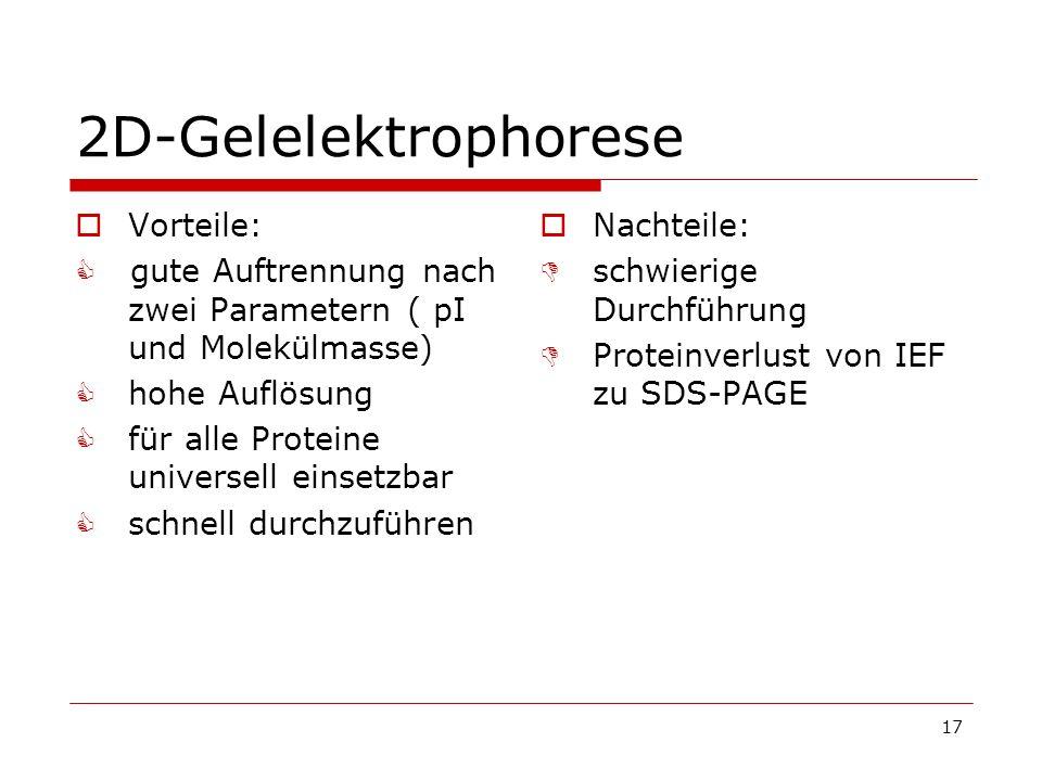 17 2D-Gelelektrophorese Vorteile: gute Auftrennung nach zwei Parametern ( pI und Molekülmasse) hohe Auflösung für alle Proteine universell einsetzbar