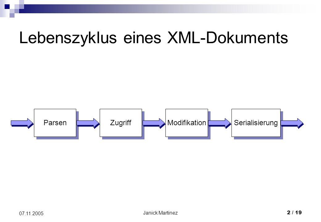 Janick Martinez2 / 19 07.11.2005 Lebenszyklus eines XML-Dokuments Parsen Zugriff Modifikation Serialisierung