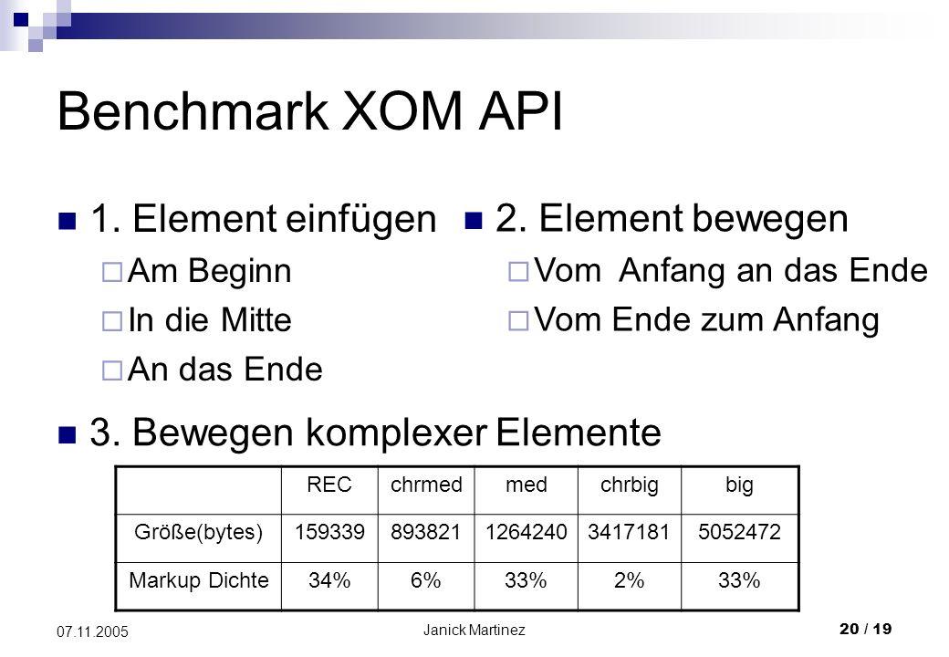 Janick Martinez20 / 19 07.11.2005 Benchmark XOM API 1.