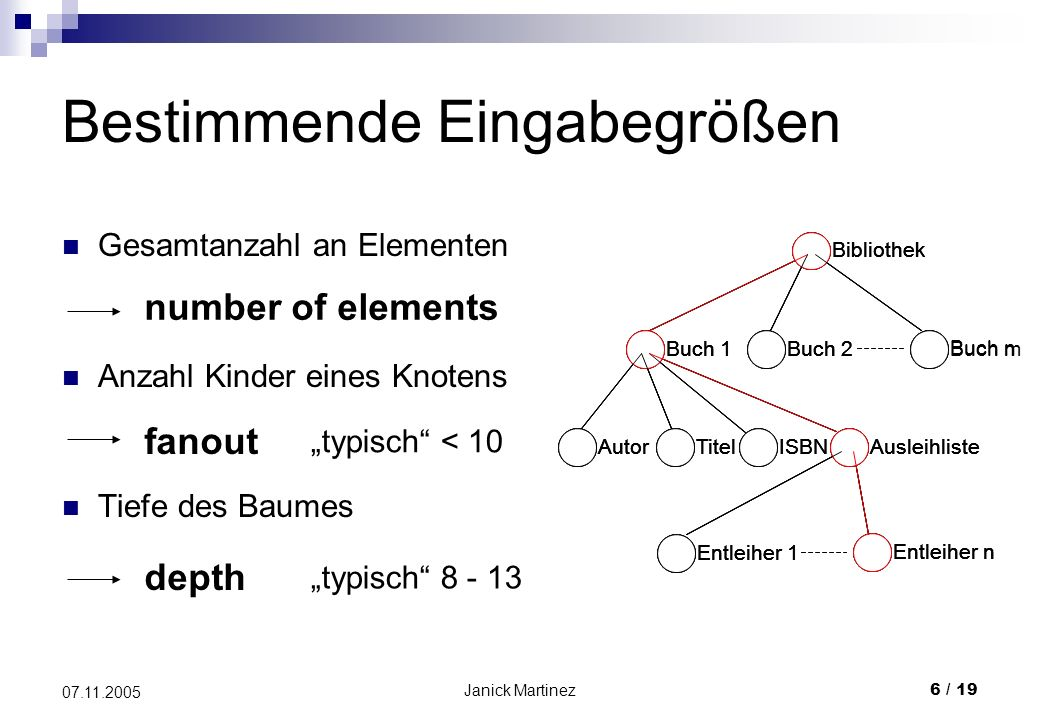 Janick Martinez17 / 19 07.11.2005 Komplexe XML-Operationen Machen starken Gebrauch und sind zusammengesetzt aus elementaren Operationen Laufzeit der primitiveren Operationen ist ausschlaggebend für die der komplexeren Operationen