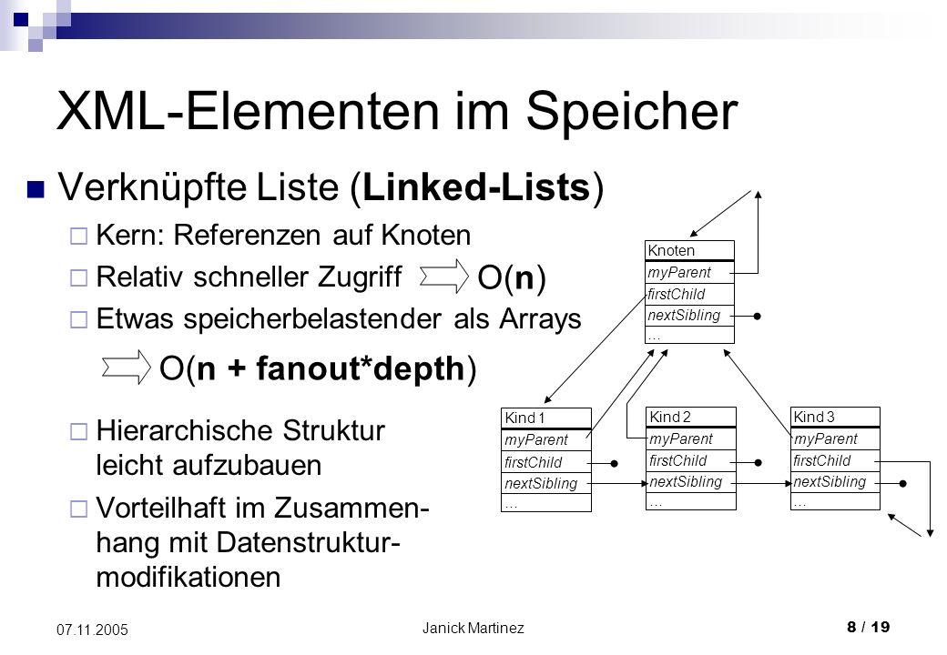 Janick Martinez9 / 19 07.11.2005 XML-Elementen im Speicher Auslassende Liste (Skip-Lists) Spezielle Erweiterung einer Linked-List Auf Wahrscheinlichkeitsverteilungen basierend Schneller Zugriff auf einzelne Elemente Nur geringfügig erhöhter Speicherverbrauch Erst sinnvoll bei größerem fanout KopfTerminator max Layer n´ter Layer Kind 1Kind 2Kind 3Kind 4Kind 5 O(log(n))