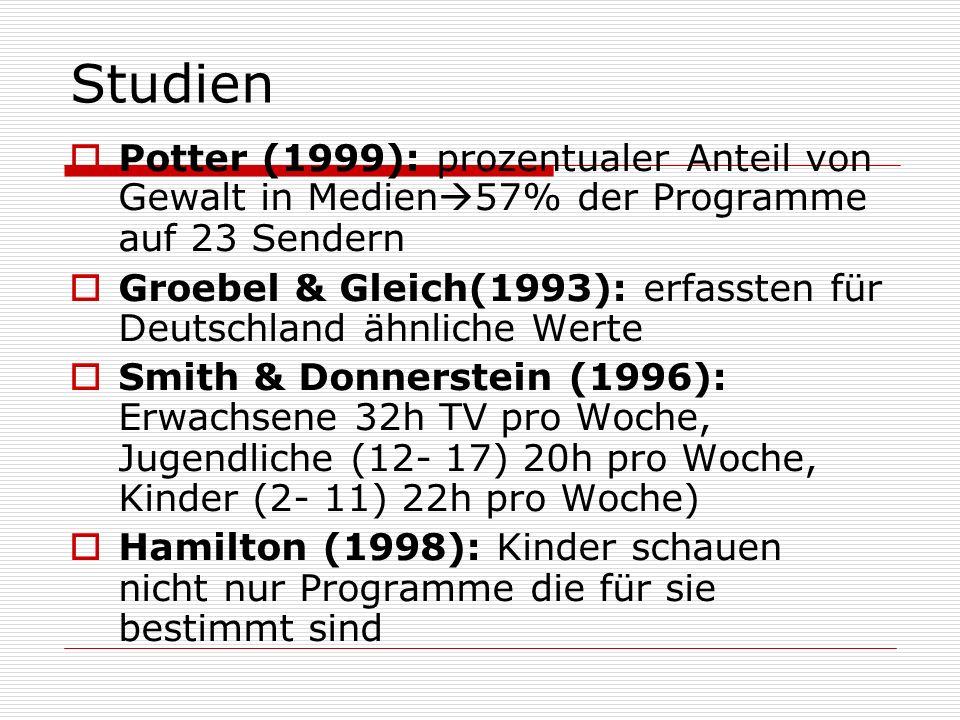 Studien Potter (1999): prozentualer Anteil von Gewalt in Medien 57% der Programme auf 23 Sendern Groebel & Gleich(1993): erfassten für Deutschland ähn
