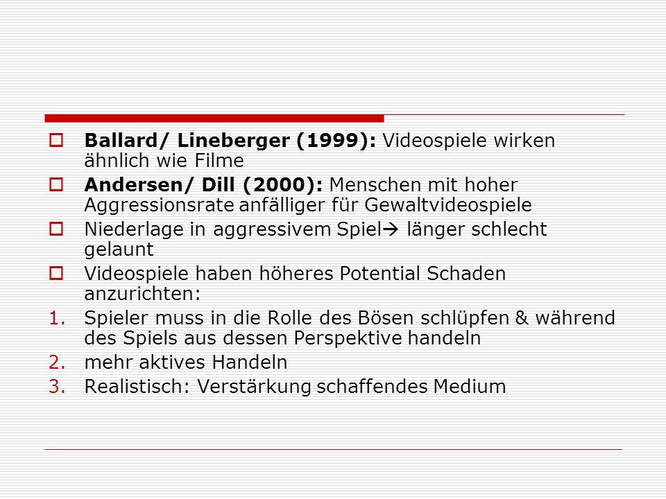 Ballard/ Lineberger (1999): Videospiele wirken ähnlich wie Filme Andersen/ Dill (2000): Menschen mit hoher Aggressionsrate anfälliger für Gewaltvideos
