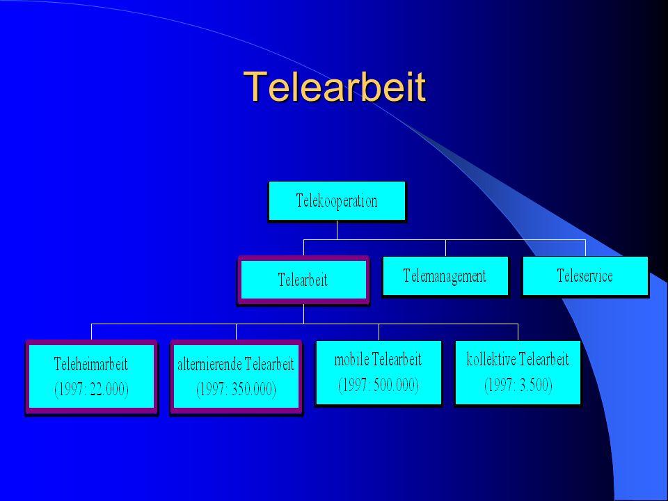 Telearbeit = Arbeit in räumlicher Distanz vom Arbeitgeber durch Nutzung von Kommunikations- und Informationstechnologie