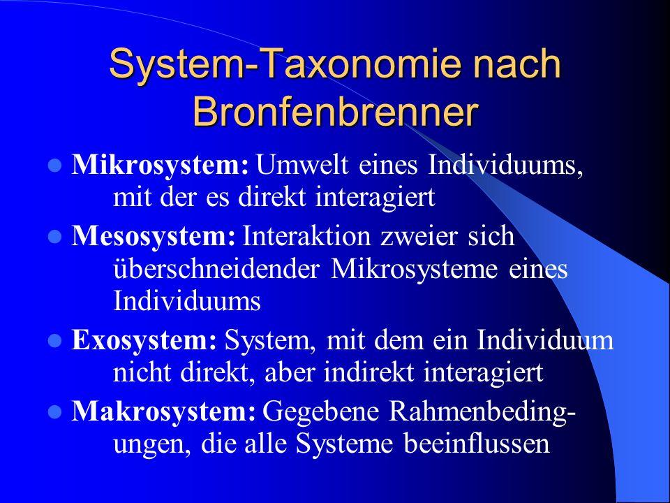 Grundlagen familiärer Systeme nach dem Systemansatz Familie als......Einheit, bestehend aus Subsystemen (Dyaden, Triaden etc.)...homöostatisches System...dynamisches System...System mit sich wechselseitig beeinflussenden Mitgliedern...in andere, über- und nebengeordnete Systeme eingebettetes System