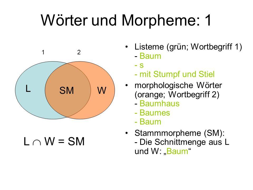 Wörter und Morpheme: 1 Listeme (grün; Wortbegriff 1) - Baum - s - mit Stumpf und Stiel morphologische Wörter (orange; Wortbegriff 2) - Baumhaus - Baum