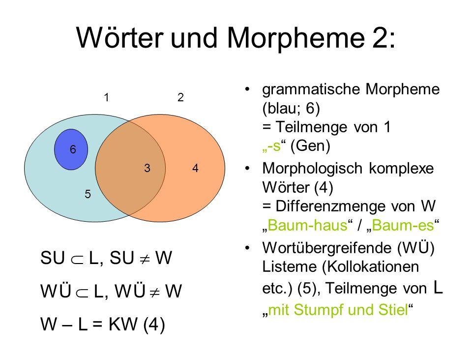 Wörter und Morpheme 2: grammatische Morpheme (blau; 6) = Teilmenge von 1 -s (Gen) Morphologisch komplexe Wörter (4) = Differenzmenge von WBaum-haus /