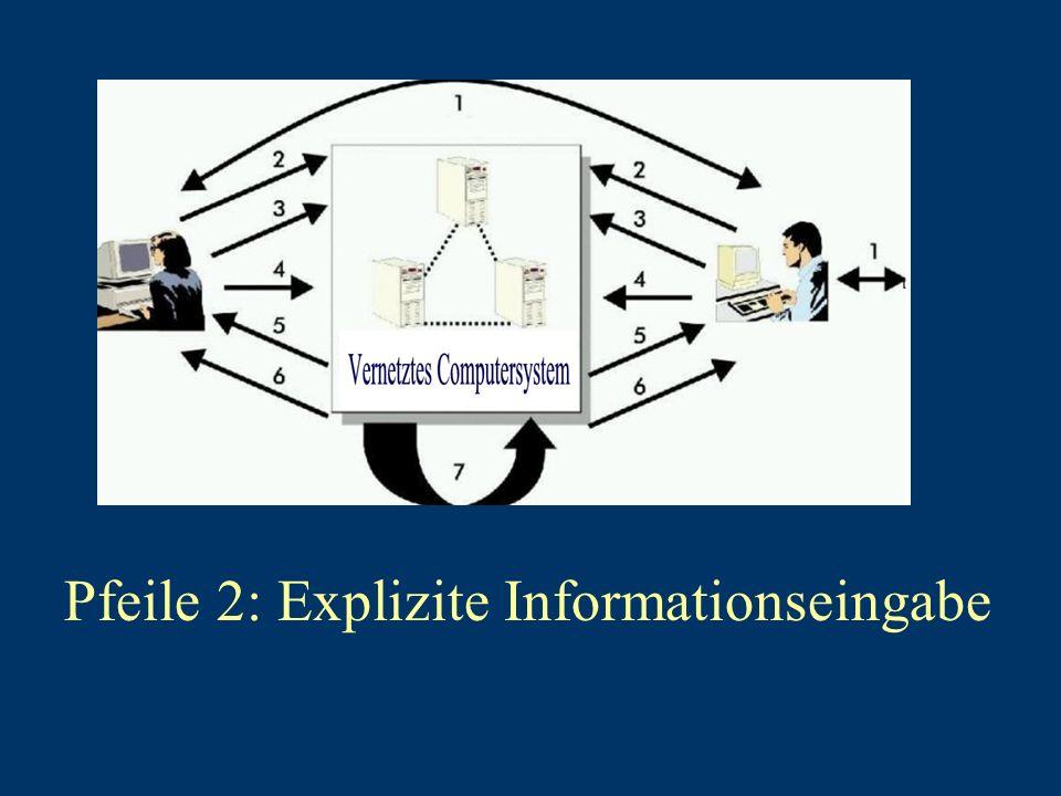 Pfeile 2: Explizite Informationseingabe