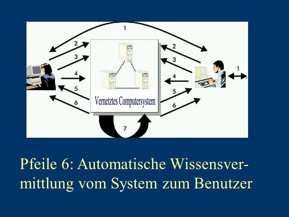 Pfeile 6: Automatische Wissensver- mittlung vom System zum Benutzer