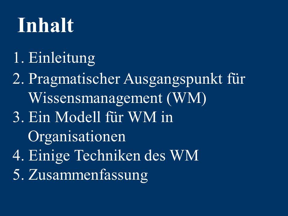 1. Einleitung 2. Pragmatischer Ausgangspunkt für Wissensmanagement (WM) 3.