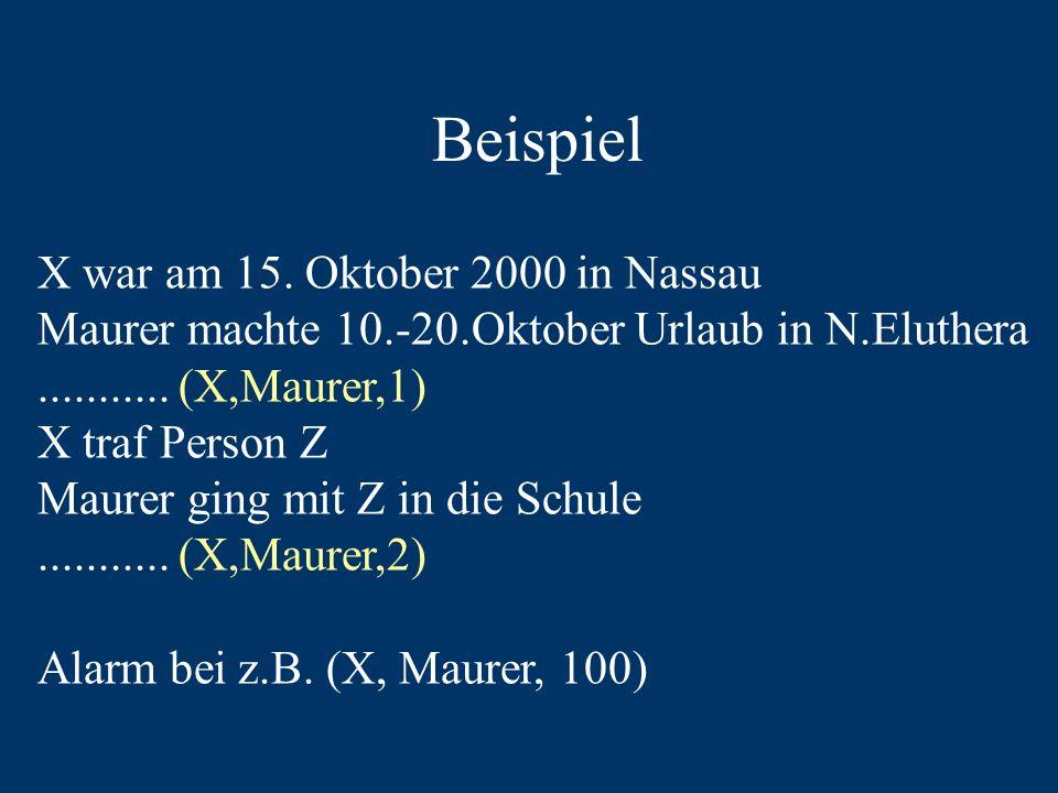 Beispiel X war am 15.