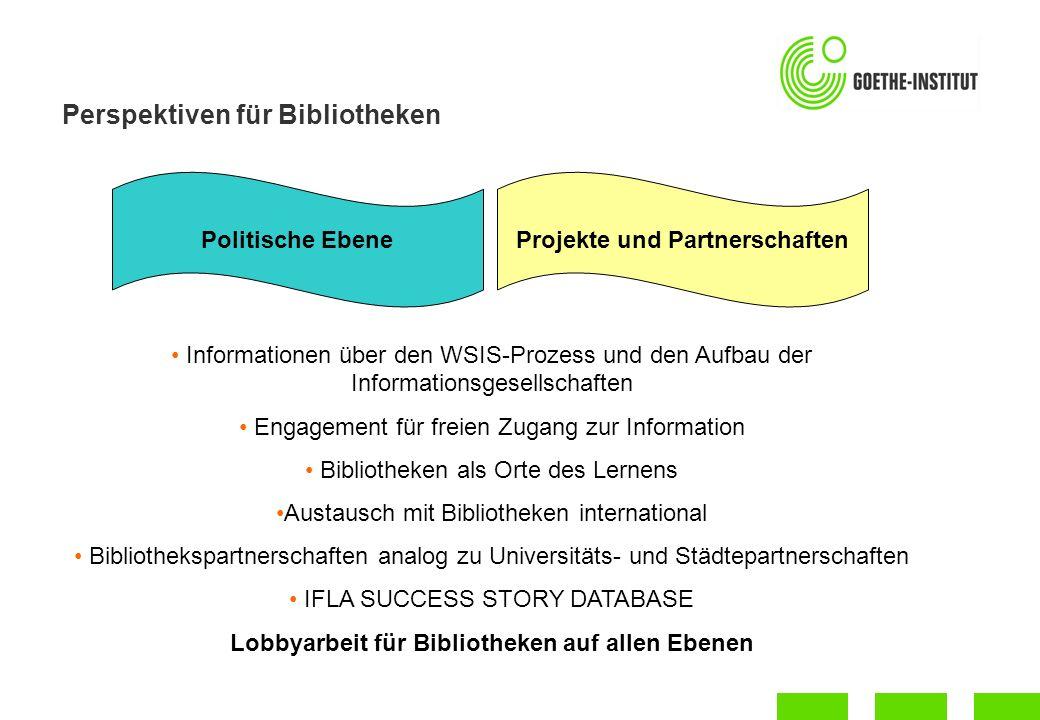 Perspektiven für Bibliotheken Politische EbeneProjekte und Partnerschaften Informationen über den WSIS-Prozess und den Aufbau der Informationsgesellschaften Engagement für freien Zugang zur Information Bibliotheken als Orte des Lernens Austausch mit Bibliotheken international Bibliothekspartnerschaften analog zu Universitäts- und Städtepartnerschaften IFLA SUCCESS STORY DATABASE Lobbyarbeit für Bibliotheken auf allen Ebenen