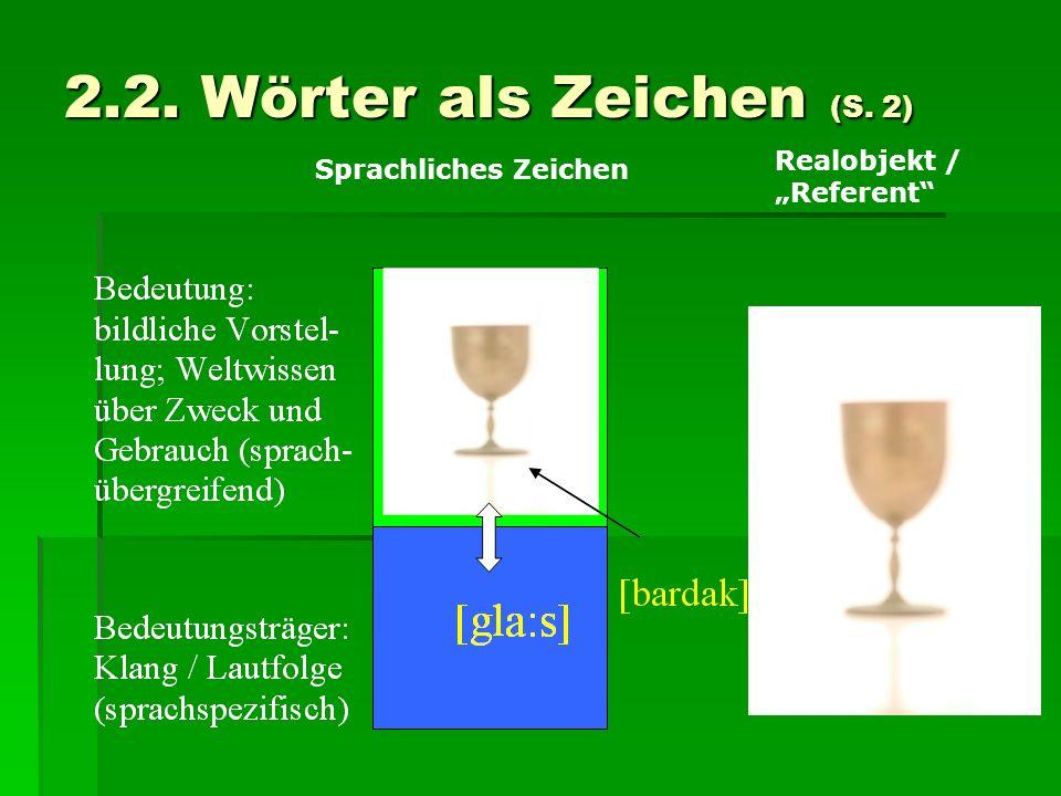 2.2. Wörter als Zeichen (S. 2) Sprachliches Zeichen Realobjekt / Referent