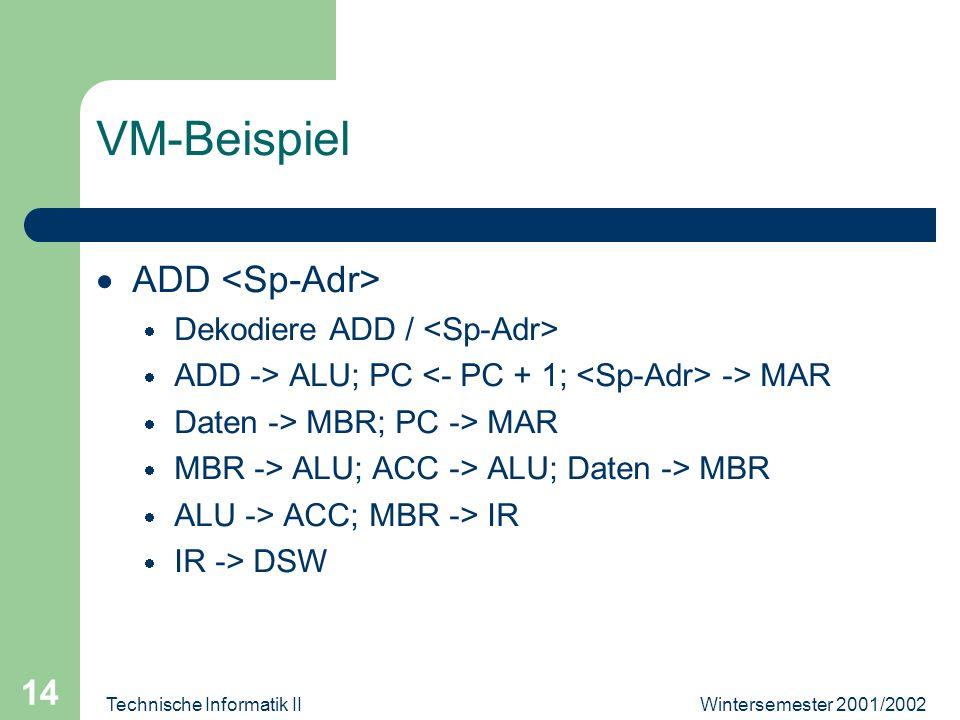 Wintersemester 2001/2002Technische Informatik II 14 VM-Beispiel ADD Dekodiere ADD / ADD -> ALU; PC -> MAR Daten -> MBR; PC -> MAR MBR -> ALU; ACC -> A
