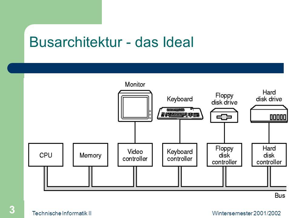 Wintersemester 2001/2002Technische Informatik II 3 Busarchitektur - das Ideal