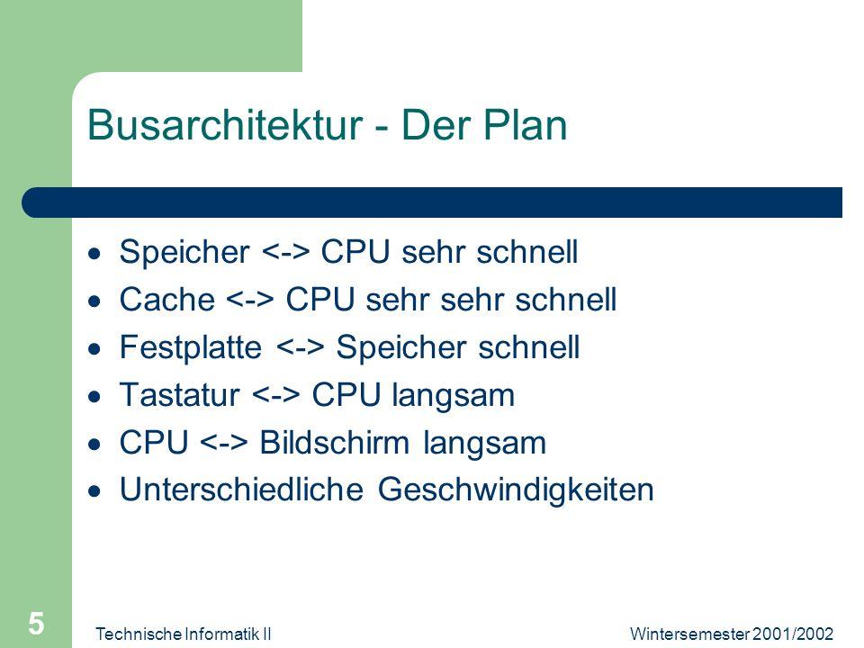Wintersemester 2001/2002Technische Informatik II 5 Busarchitektur - Der Plan Speicher CPU sehr schnell Cache CPU sehr sehr schnell Festplatte Speicher