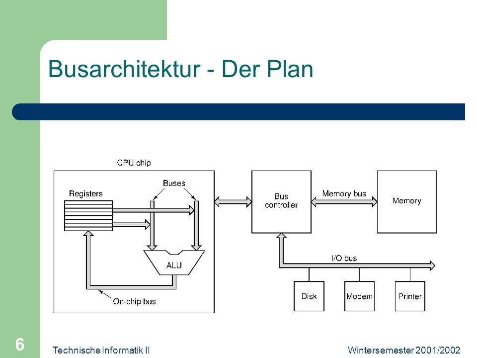 Wintersemester 2001/2002Technische Informatik II 6 Busarchitektur - Der Plan