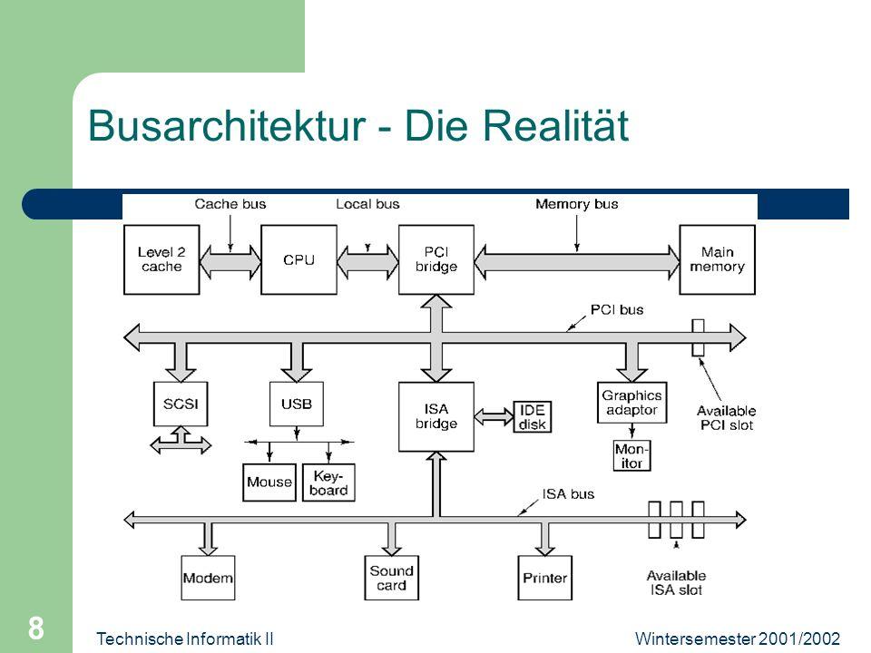 Wintersemester 2001/2002Technische Informatik II 8 Busarchitektur - Die Realität