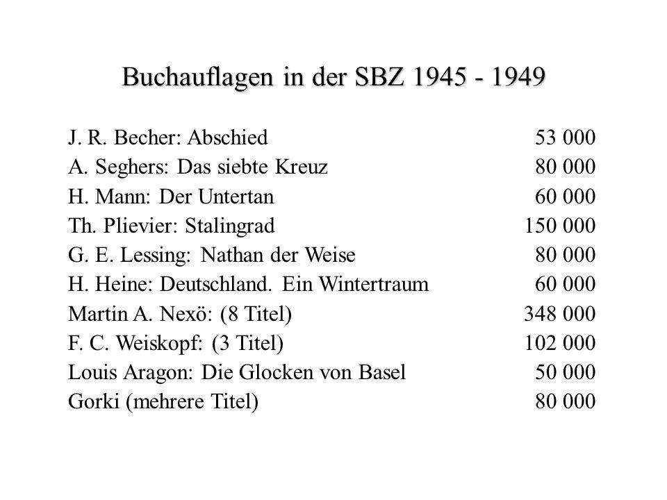 Buchauflagen in der SBZ 1945 - 1949 J. R. Becher: Abschied53 000 A.