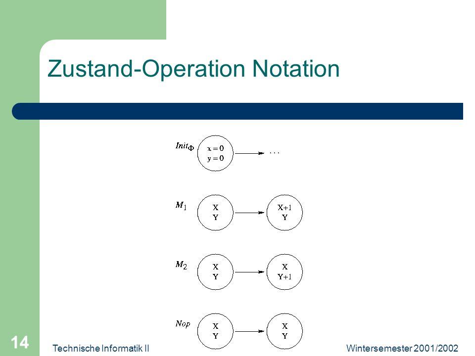 Wintersemester 2001/2002Technische Informatik II 14 Zustand-Operation Notation