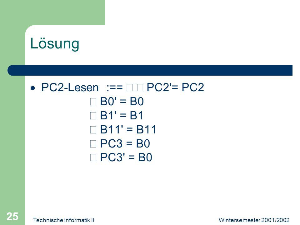 Wintersemester 2001/2002Technische Informatik II 25 Lösung PC2-Lesen :== PC2'= PC2 B0' = B0 B1' = B1 B11' = B11 PC3 = B0 PC3' = B0