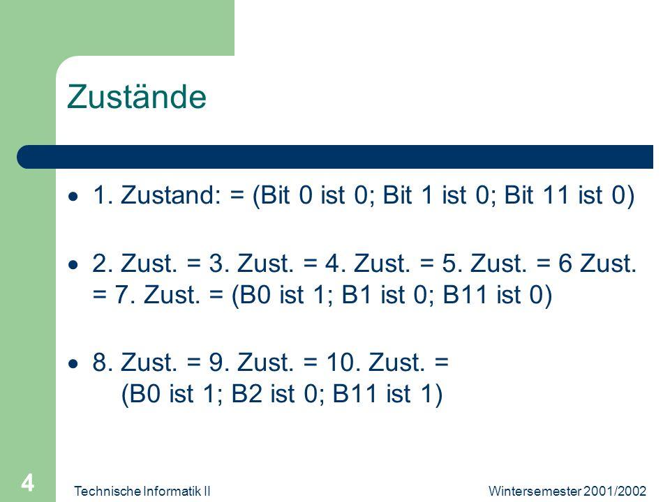 Wintersemester 2001/2002Technische Informatik II 25 Lösung PC2-Lesen :== PC2 = PC2 B0 = B0 B1 = B1 B11 = B11 PC3 = B0 PC3 = B0