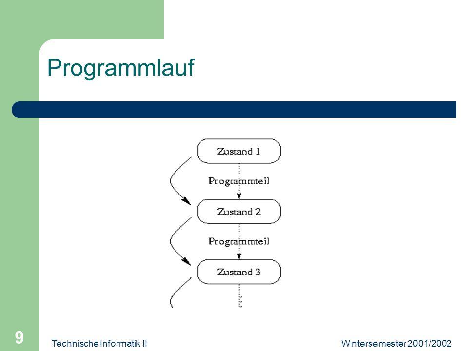 Wintersemester 2001/2002Technische Informatik II 9 Programmlauf