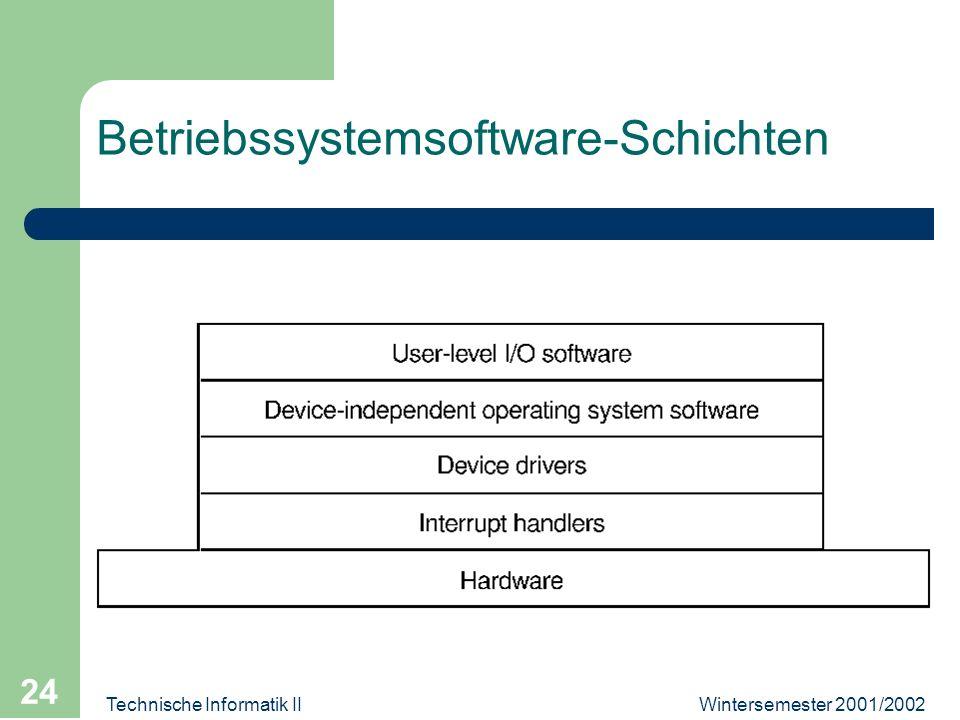 Wintersemester 2001/2002Technische Informatik II 24 Betriebssystemsoftware-Schichten