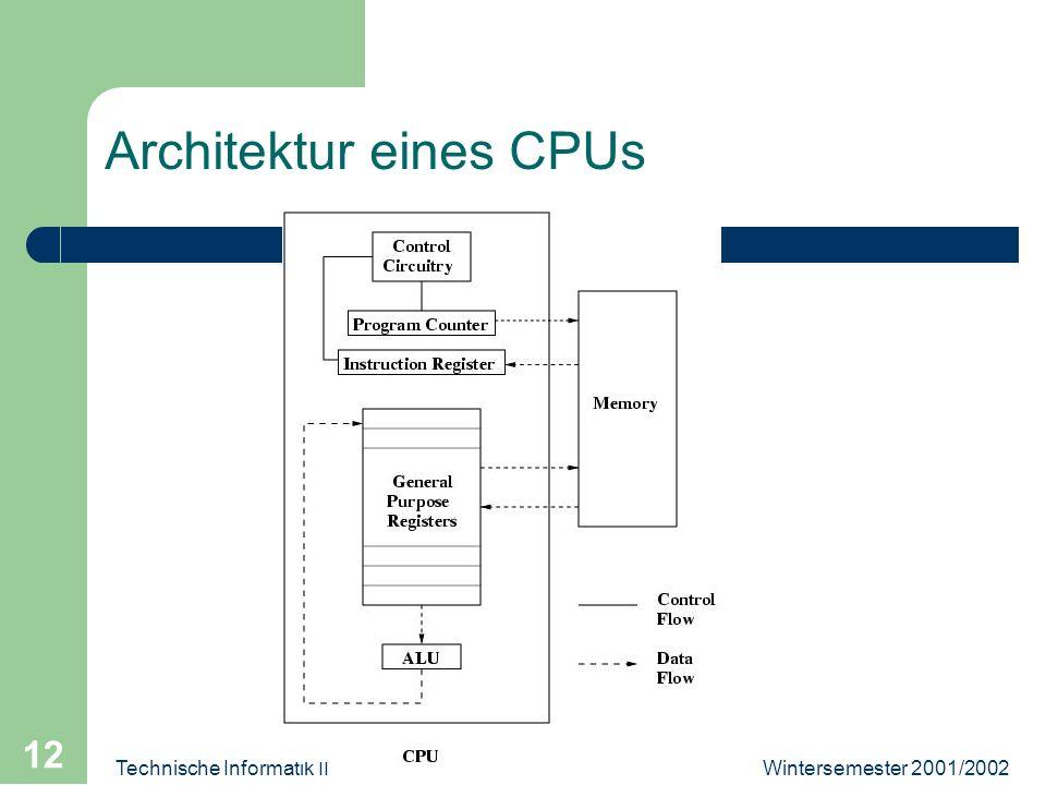 Wintersemester 2001/2002Technische Informatik II 12 Architektur eines CPUs