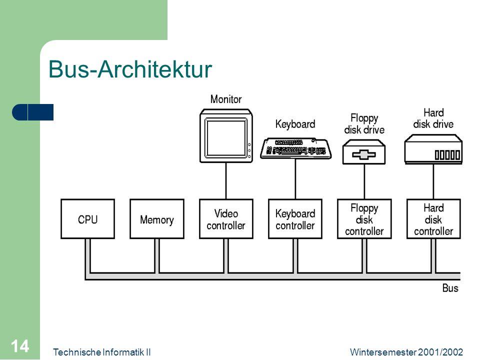 Wintersemester 2001/2002Technische Informatik II 14 Bus-Architektur
