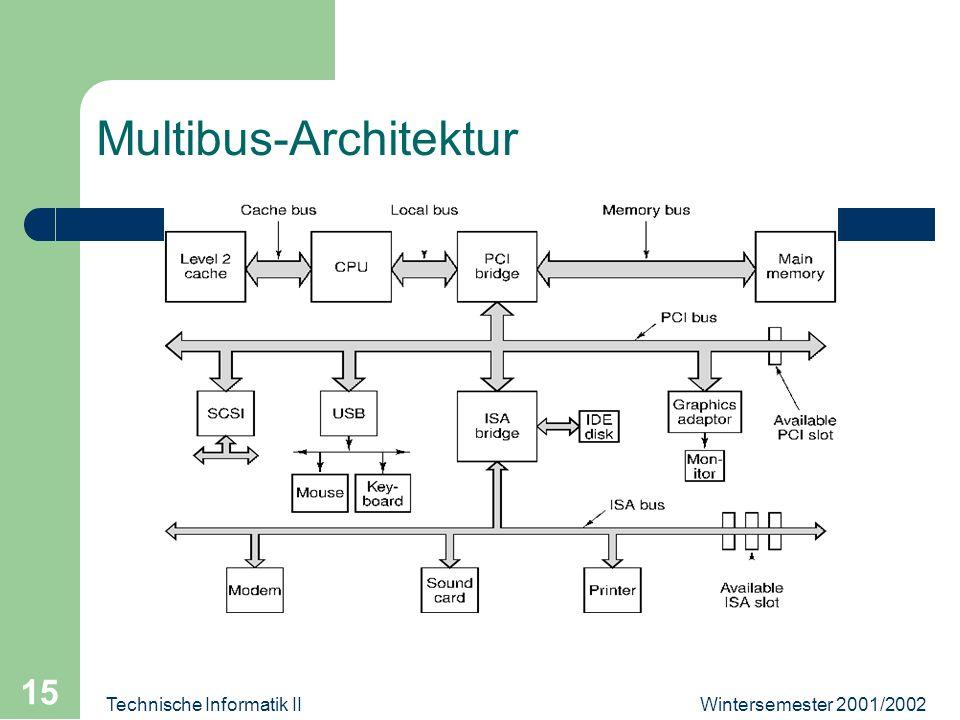 Wintersemester 2001/2002Technische Informatik II 15 Multibus-Architektur