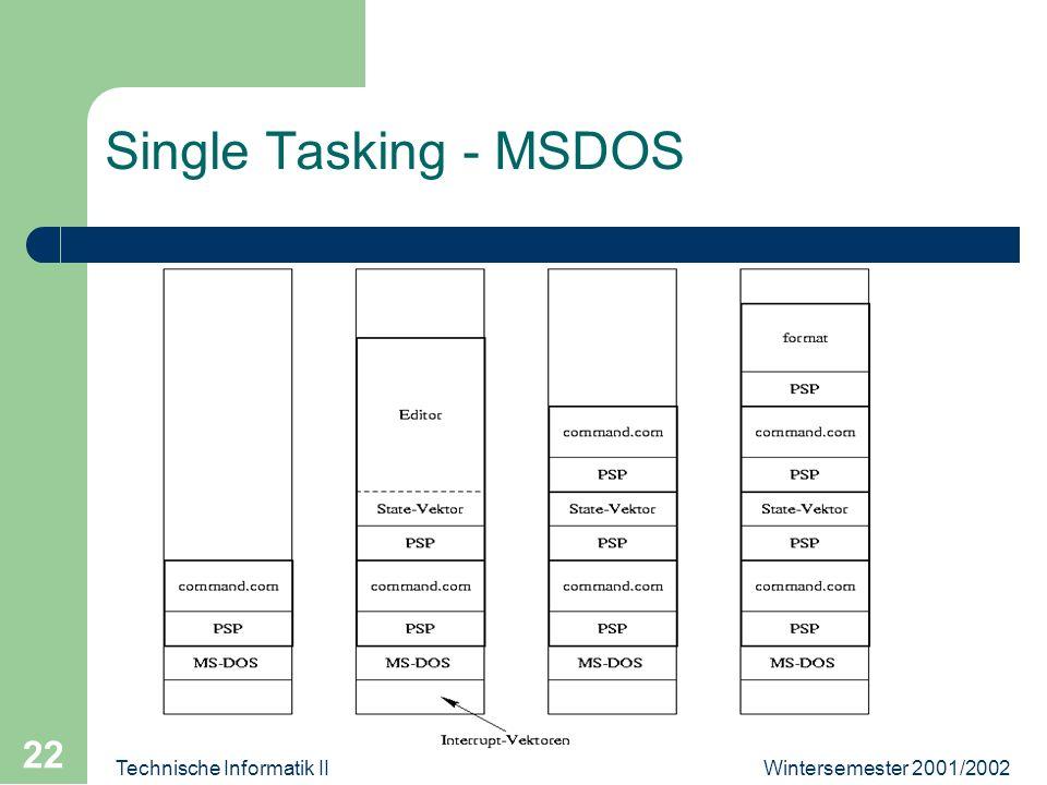 Wintersemester 2001/2002Technische Informatik II 22 Single Tasking - MSDOS