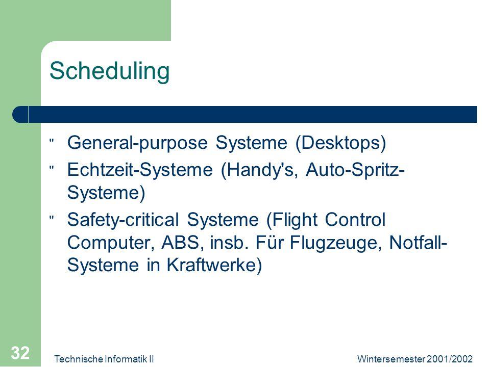 Wintersemester 2001/2002Technische Informatik II 32 Scheduling General-purpose Systeme (Desktops) Echtzeit-Systeme (Handy s, Auto-Spritz- Systeme) Safety-critical Systeme (Flight Control Computer, ABS, insb.