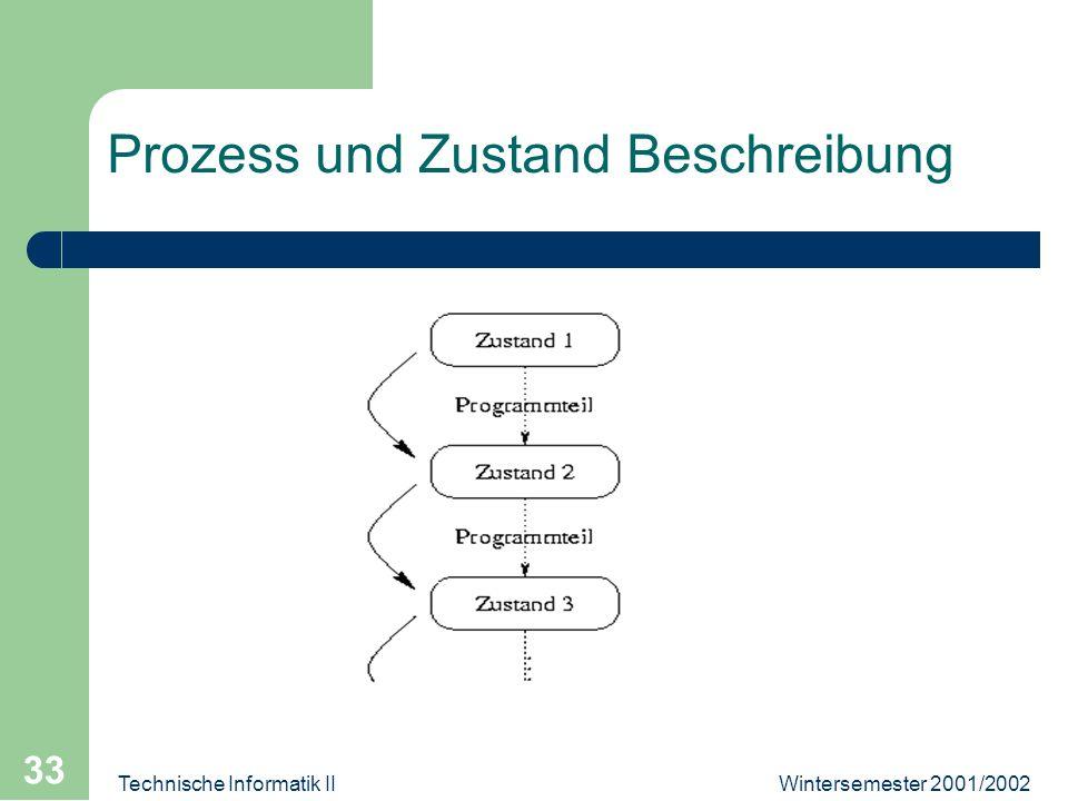 Wintersemester 2001/2002Technische Informatik II 33 Prozess und Zustand Beschreibung