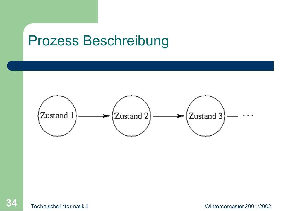 Wintersemester 2001/2002Technische Informatik II 34 Prozess Beschreibung