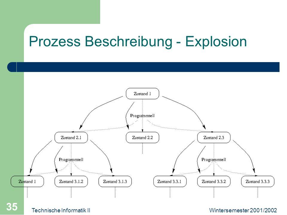 Wintersemester 2001/2002Technische Informatik II 35 Prozess Beschreibung - Explosion