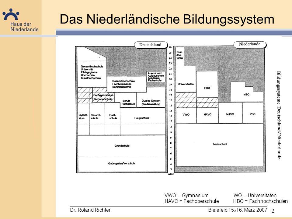 2 Das Niederländische Bildungssystem _________________________________________________________________________ Dr. Roland Richter Bielefeld 15./16. Mä