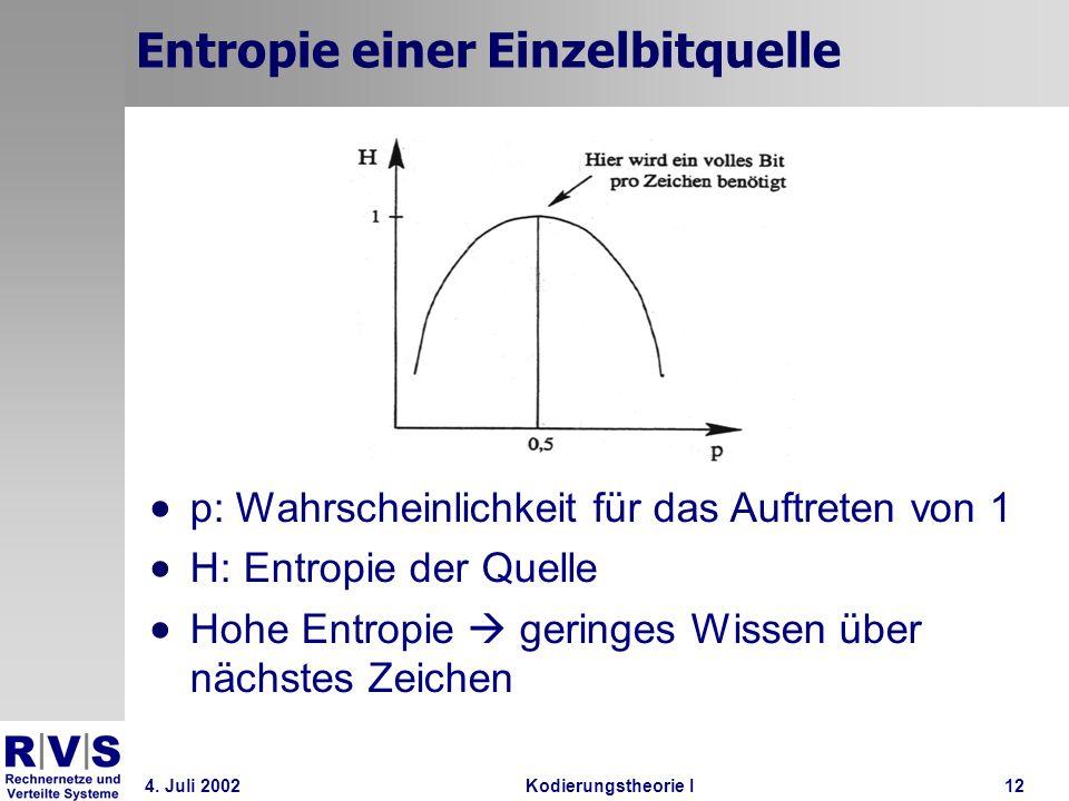 4. Juli 2002Kodierungstheorie I12 Entropie einer Einzelbitquelle p: Wahrscheinlichkeit für das Auftreten von 1 H: Entropie der Quelle Hohe Entropie ge