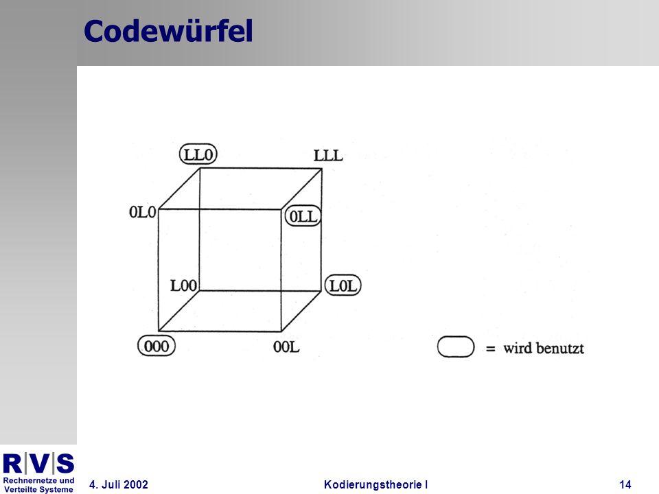 4. Juli 2002Kodierungstheorie I14 Codewürfel