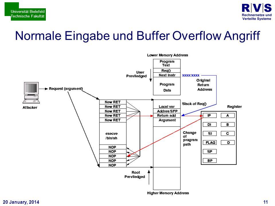 * 20 January, 201411 Universität Bielefeld Technische Fakultät Normale Eingabe und Buffer Overflow Angriff