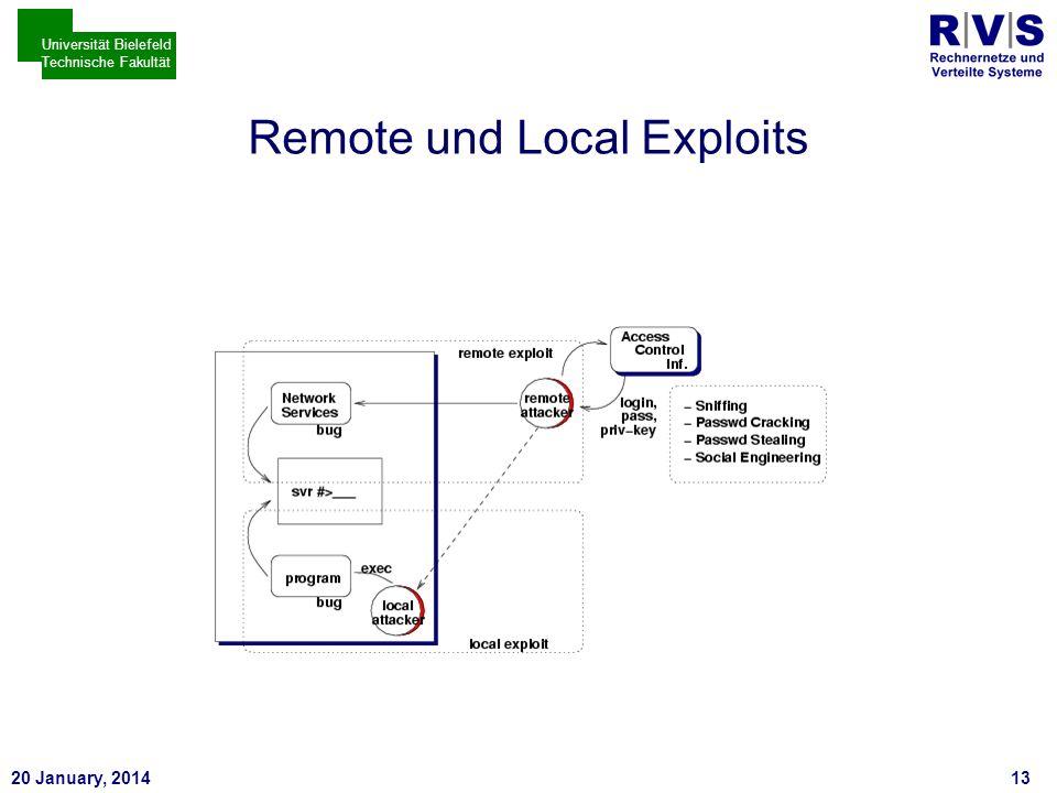 * 20 January, 201413 Universität Bielefeld Technische Fakultät Remote und Local Exploits