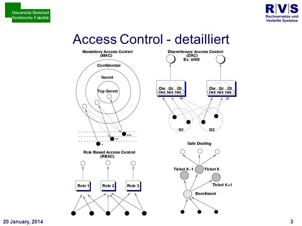* 20 January, 20143 Universität Bielefeld Technische Fakultät Access Control - detailliert