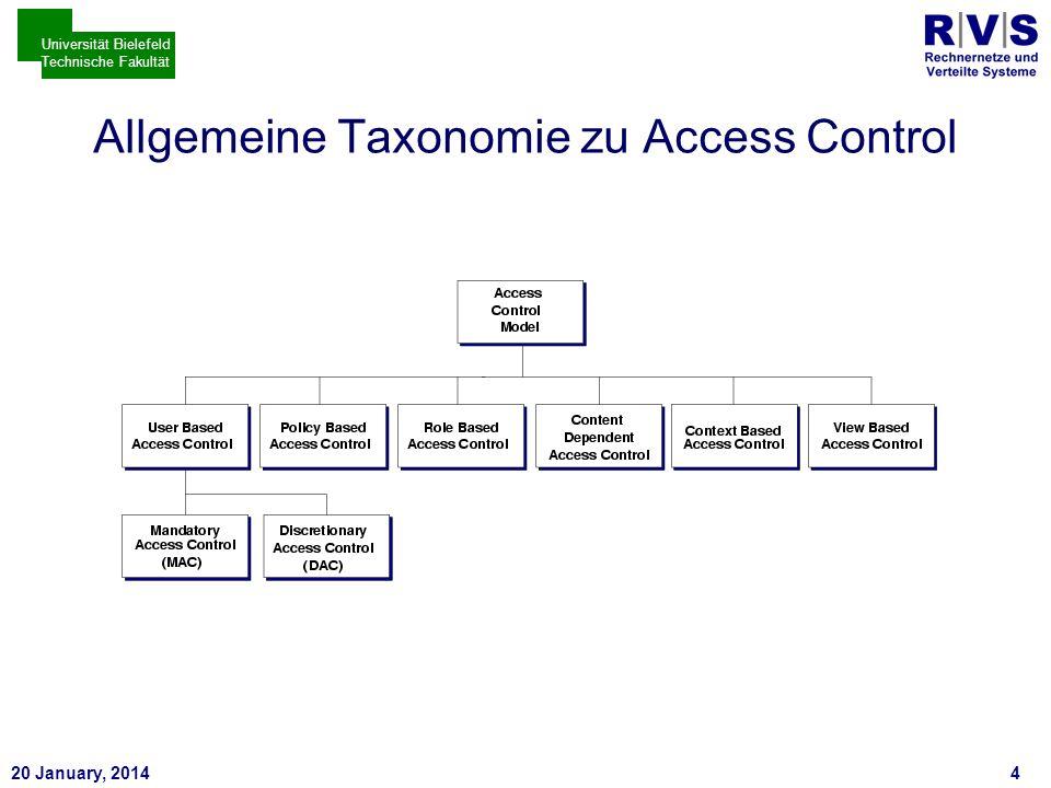* 20 January, 20144 Universität Bielefeld Technische Fakultät Allgemeine Taxonomie zu Access Control
