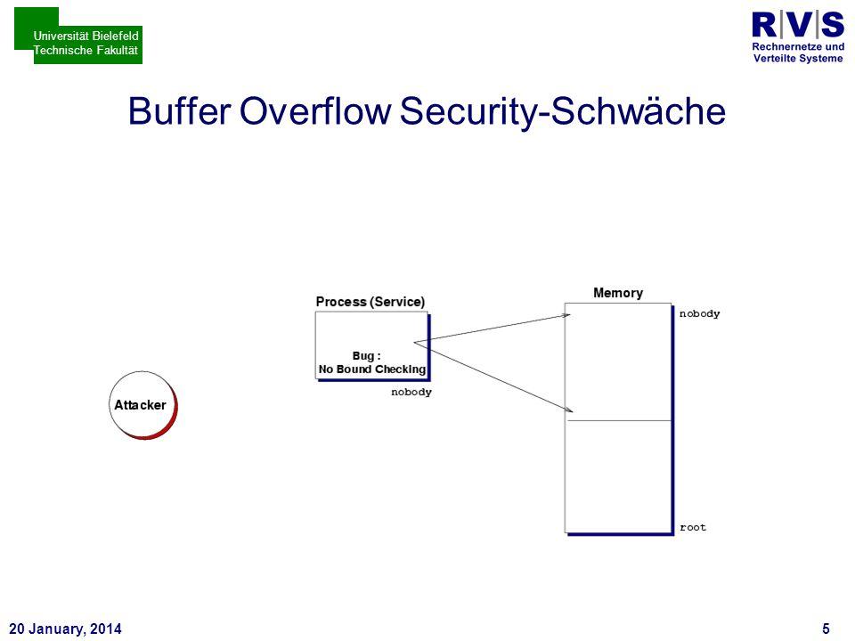 * 20 January, 20145 Universität Bielefeld Technische Fakultät Buffer Overflow Security-Schwäche
