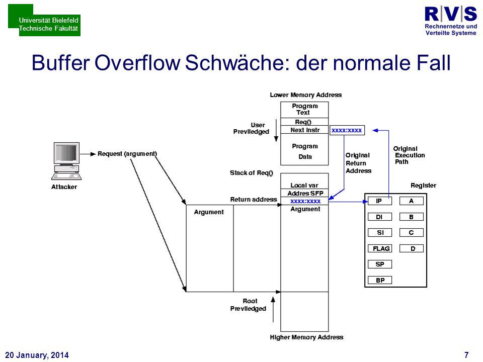 * 20 January, 20147 Universität Bielefeld Technische Fakultät Buffer Overflow Schwäche: der normale Fall