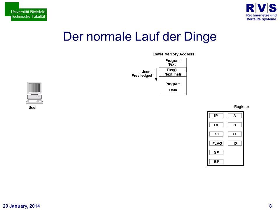* 20 January, 20148 Universität Bielefeld Technische Fakultät Der normale Lauf der Dinge